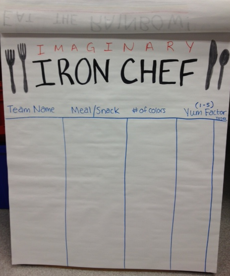 imaginary iron chef