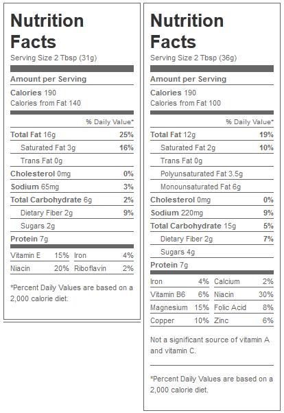 jif peanut butter nutrition label